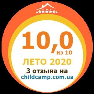 Оценка лагеря за Лето 2020 по отзывам родителей на childcamp.com.ua - портал детских лагерей