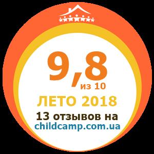Оценка лагеря за Лето 2018 по отзывам родителей на childcamp.com.ua - портал детских лагерей