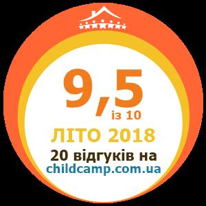 Оцінка табору за Літо 2018 за відгуками батьків на childcamp.com.ua - портал дитячих таборів