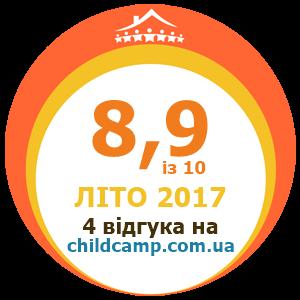 Оцінка табору за Літо 2017 за відгуками батьків на childcamp.com.ua - портал дитячих таборів