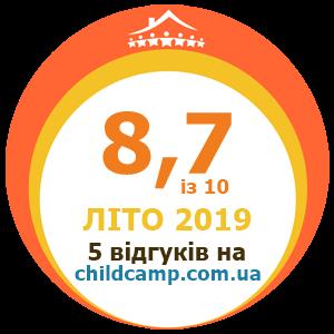Оцінка табору за Літо 2019 за відгуками батьків на childcamp.com.ua - портал дитячих таборів